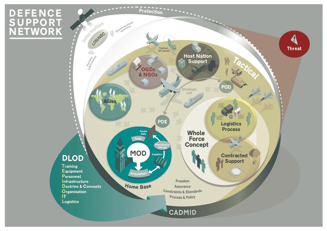 glue-defence-network.png